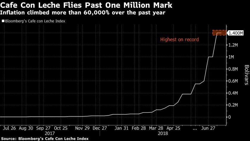 Venezuela eliminará cinco ceros al bolívar en plan de reconversión monetaria