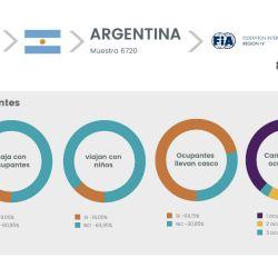 3-motos-argentina-grafico-2