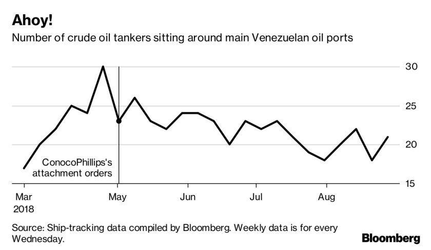 Nicolás Maduro encabeza firma de acuerdos petroleros