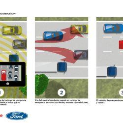 7-infografia-corredor-de-emergencia