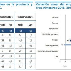 la-incidencia-de-la-mineria-en-la-economia-de-san-juan-es-cuatro-veces-la-media-nacional-e1535996355229