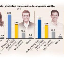 001-encuestas-final