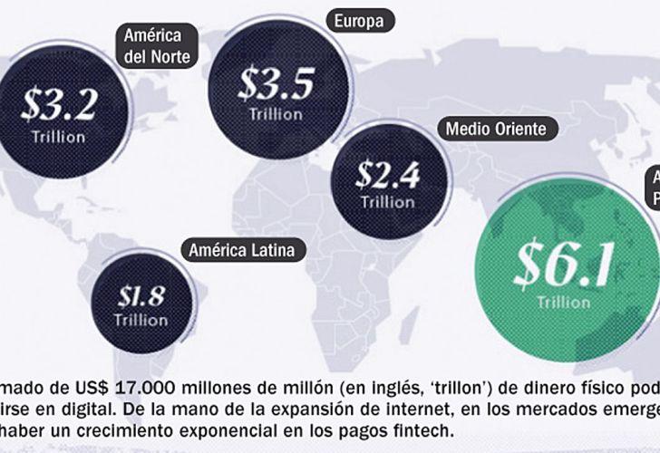 20181103_dinero_fisico_mundial_cedoc_g.jpg