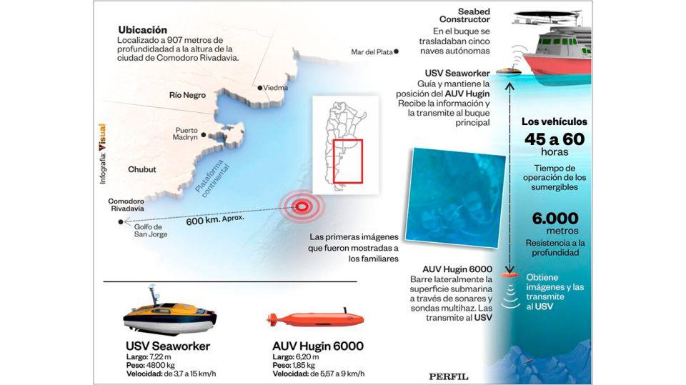 infografia-busqueda-ara-san-juan-11172018