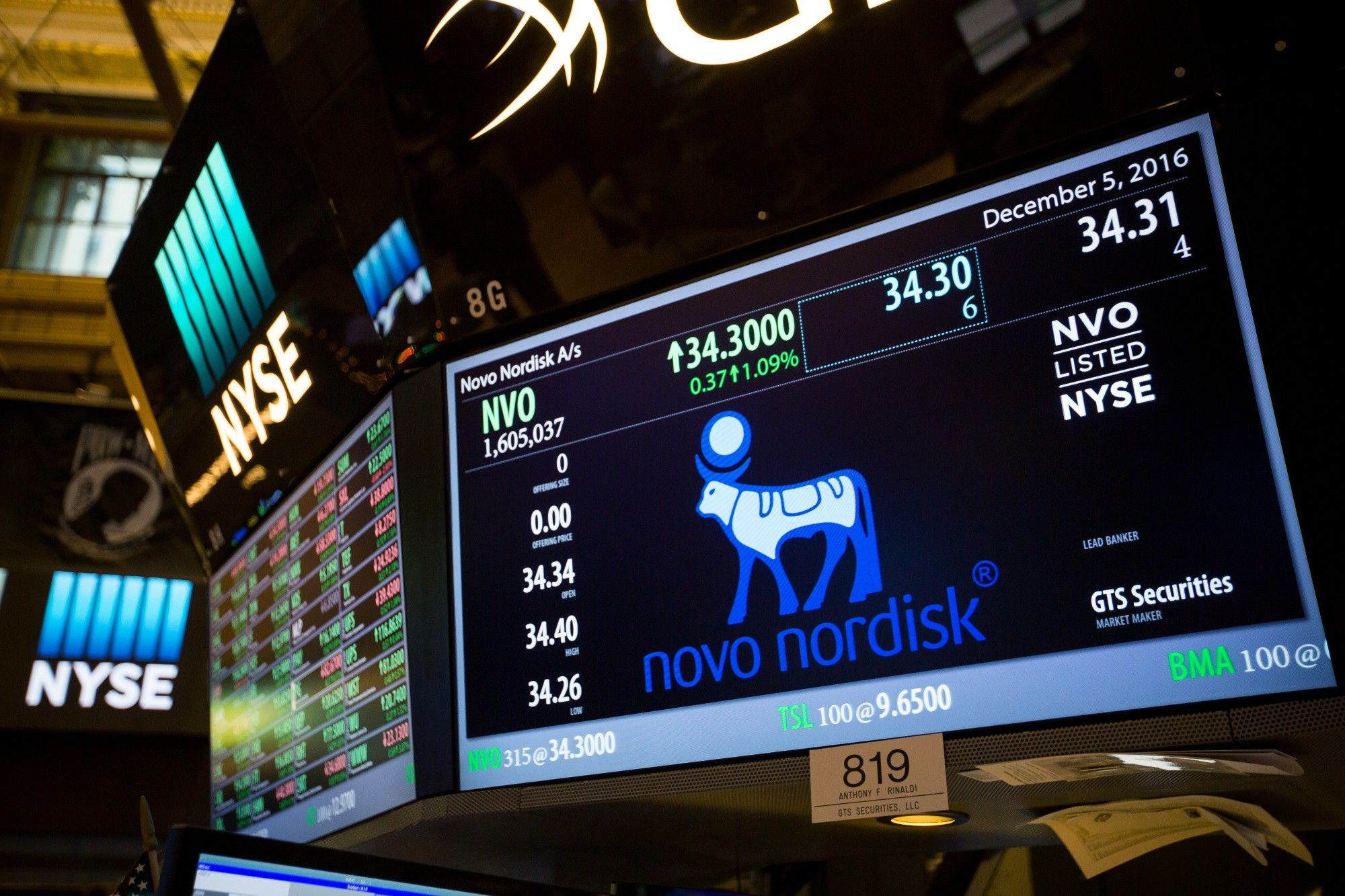 Trading On The Floor Of The NYSE While U.S. Stocks Climb As Investors Shrug Off Italy Vote, Await Data
