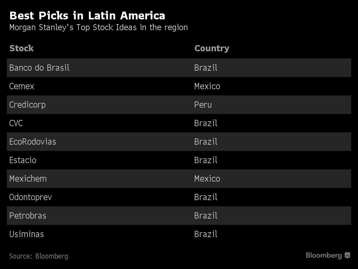 Best Picks in Latin America
