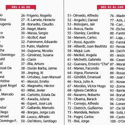 100-influentes-3