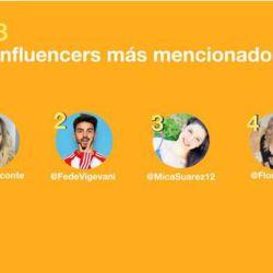 1205_ranking_twitter_g1