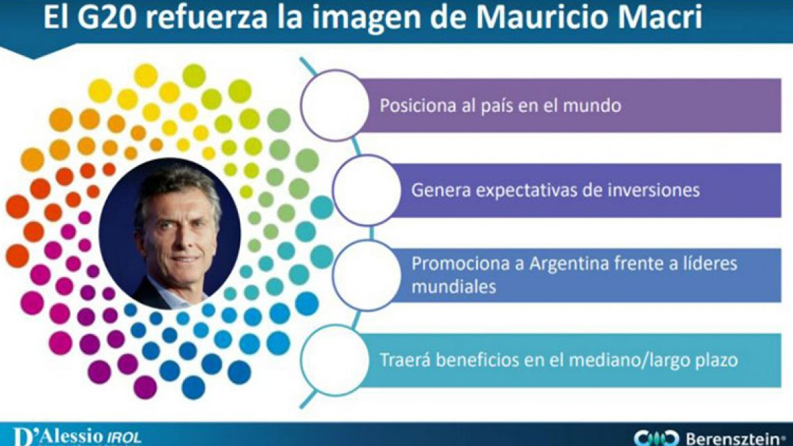 The 2019 G20 Leader Summit was a major test for the Macri presidency.
