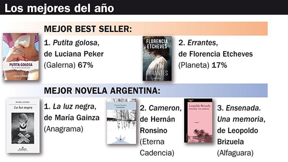 20181223_libros_mejores_su_g.jpg