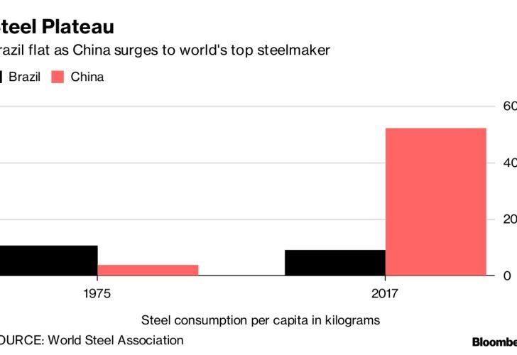 Steel Plateau