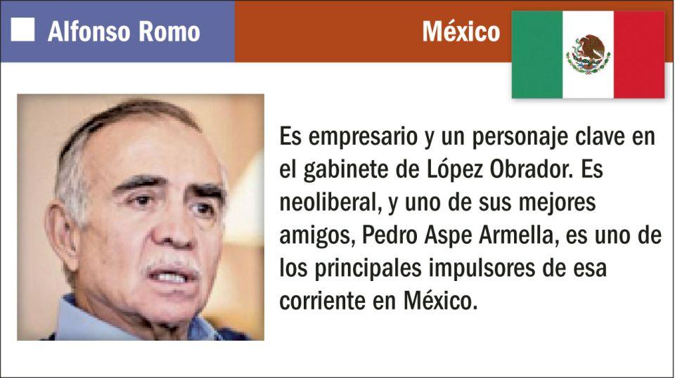 Alfonso Romo