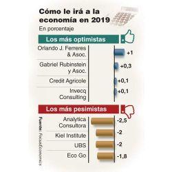 001-economia2019-grafico