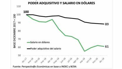 No se puede construir una nueva Argentina en base a parches.