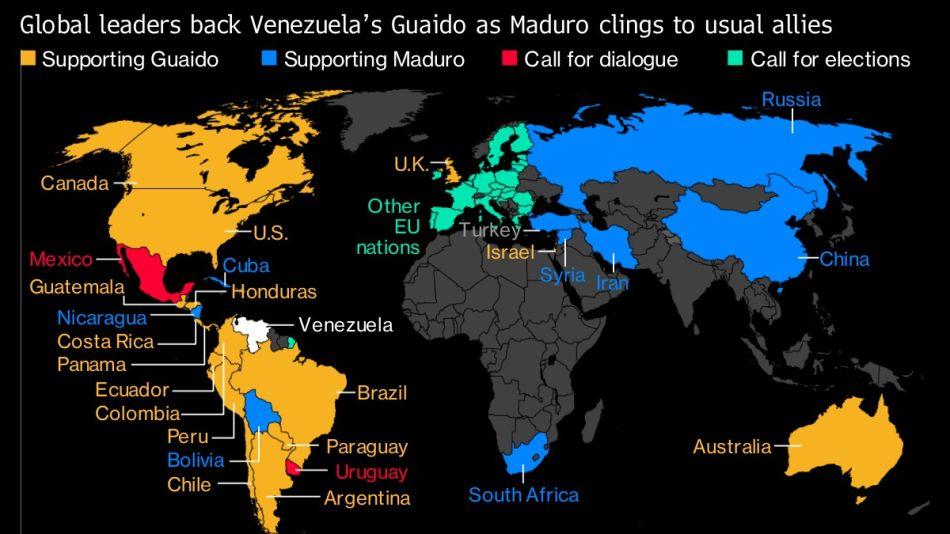 Maduro vs Guaido