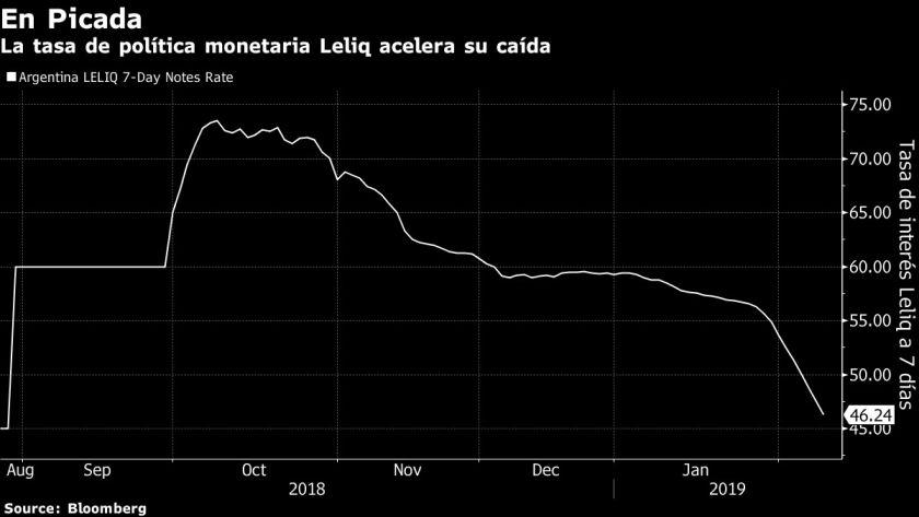 Estable y en la zona de no intervención — Dólar hoy