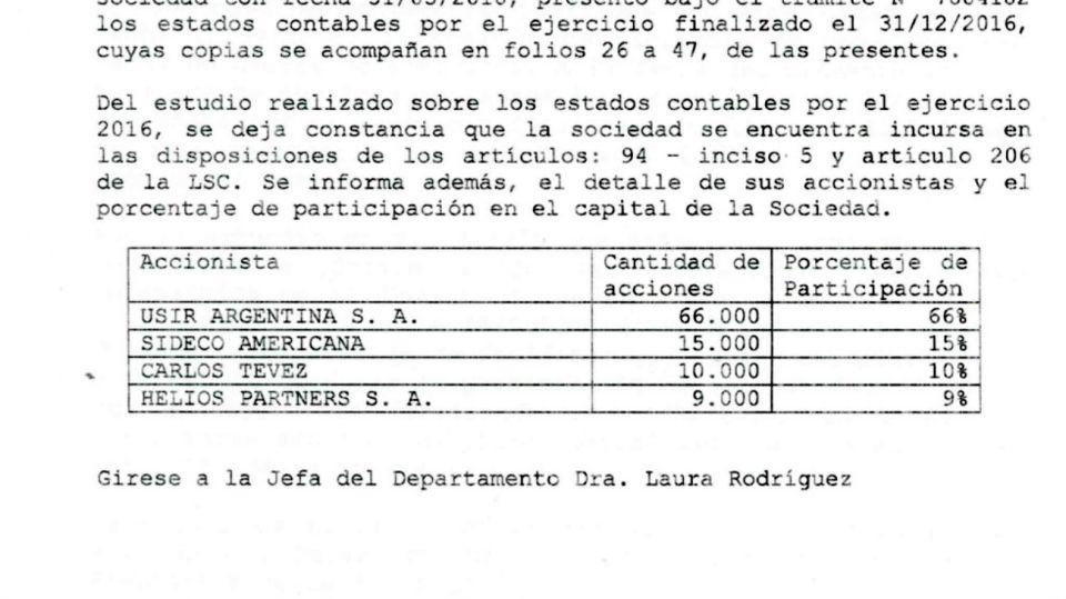 Exclusivo Diario PERFIL: el documento con la participación societaria de Tevez.