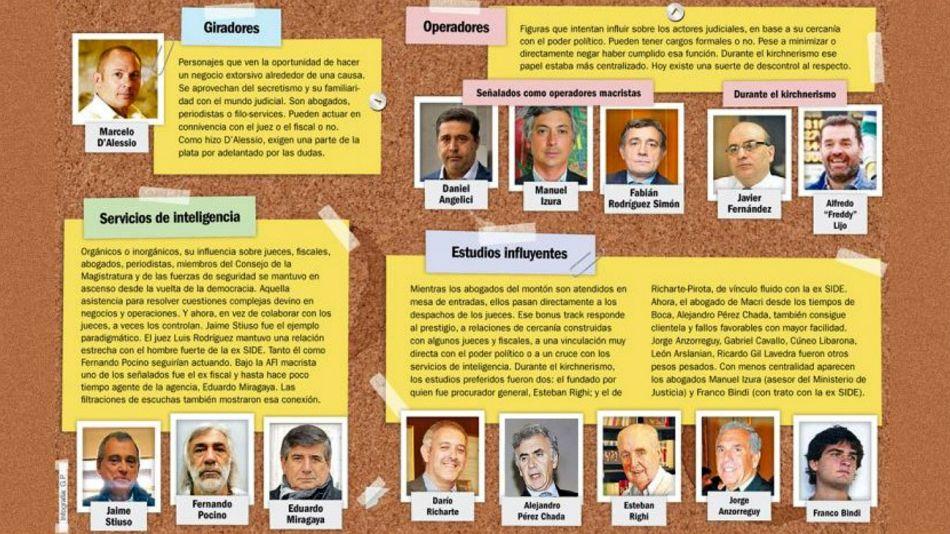 Nombres de la jungla judicial.