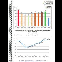Estadísticas de ISEV.