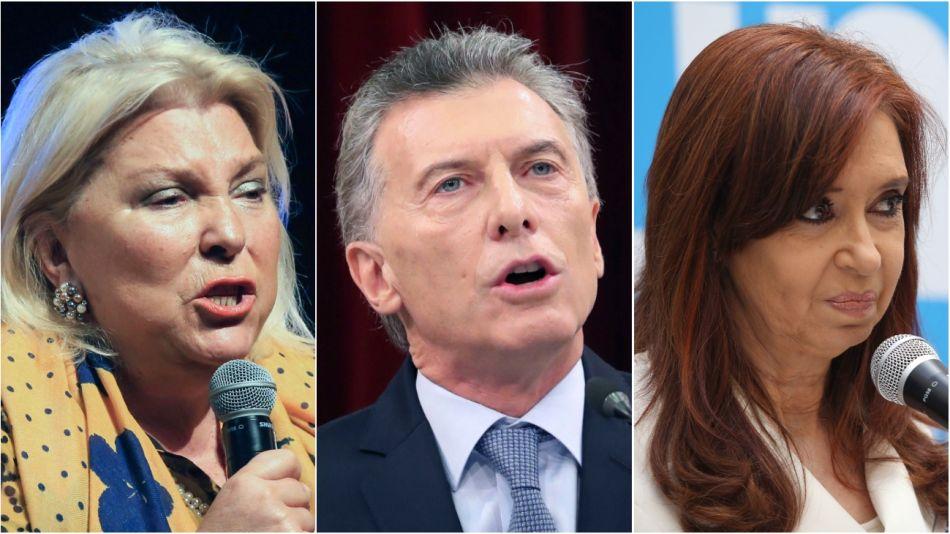 Carrió, Macri y Cristina fueron algunos de los políticos que se pronunciaron este 8M.