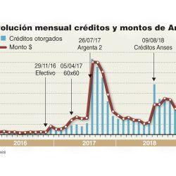 001-creditos-grafico