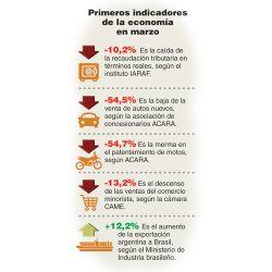 001-indicadores-economicos-final
