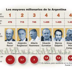 001-millonarios-argentinos-final