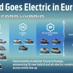 Ford avanza hacia la electrificación de sus vehículos en Europa.