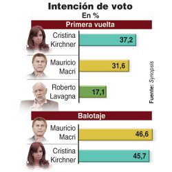 001-cfk-intencion-voto
