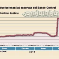 fmi-banco-central