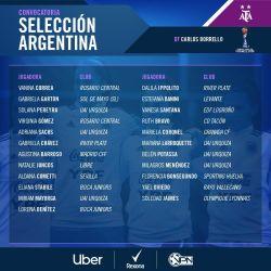 nomina plantel argentino