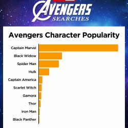 pornhub-insights-avengers-2019-character-search-popularity-1556054353