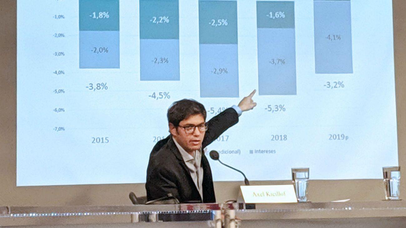 Para el Wall Street Journal, Axel Kicillof es el 'arquitecto de la debacle económica'