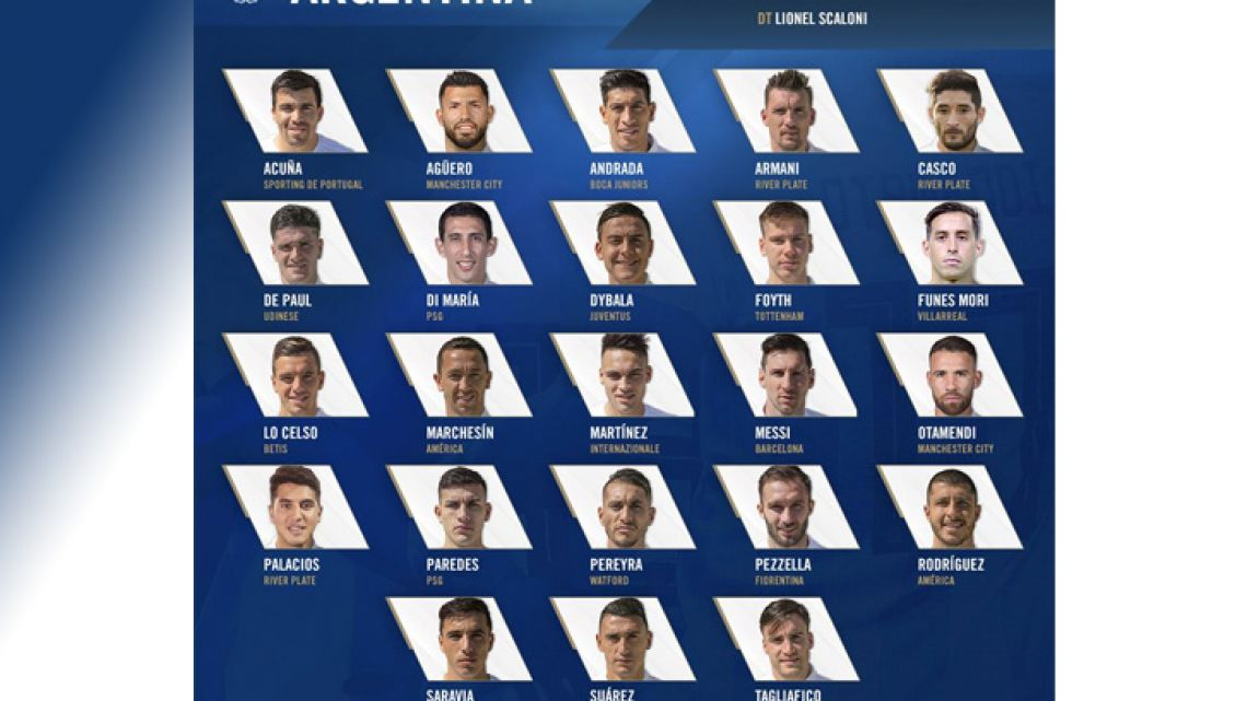 Argentina's squad for the 2019 Copa América.