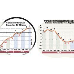 tv-abierta-3