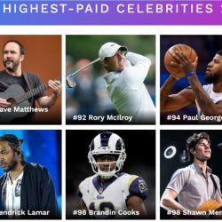Quiénes son las celebridades mejor paga del mundo según Forbes