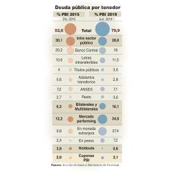 001-deuda-publico-final