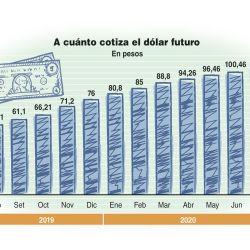 001-dolar-futuro-final