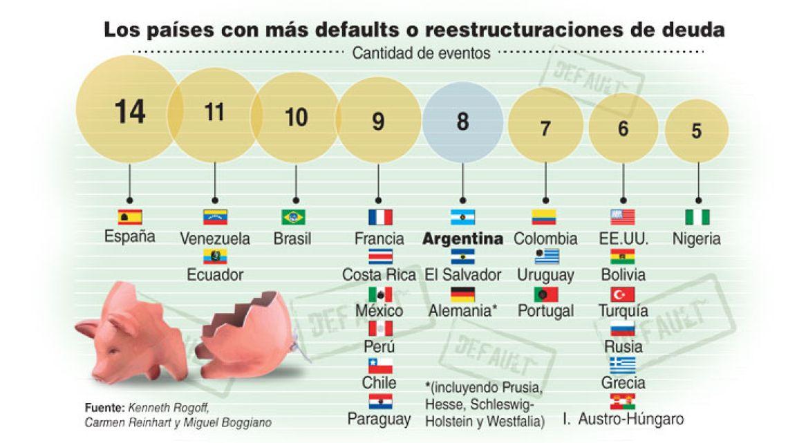001-paises-defaults-final