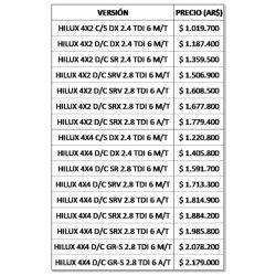 Lista de precios de la Toyota Hilux vigente desde el 1° de agosto de 2019.
