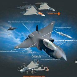 El Tempest estará dotado de diferentes tipos de sensores y podrá detectar e interceptar amenazas gracias a sus dispositivos de apoyo electrónico avanzados.
