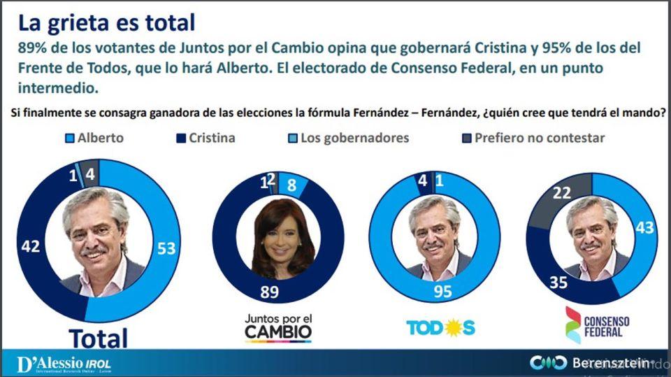 20190823 Encuestas_G