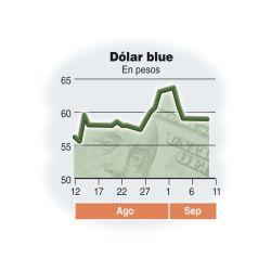 001-dolar-blue-final