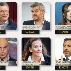 001-politicos-sueldo