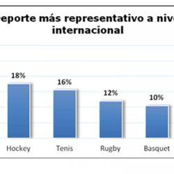 encuesta-uade-deportistas2