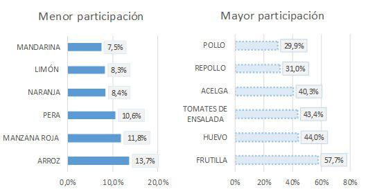 Participación_20190915