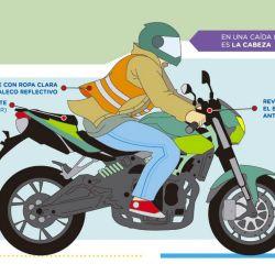 Infografía de la Agencia Nacional de Seguridad Vial (ANSV).