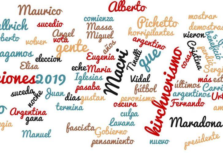 Frases De Campaña Pirotecnia Electoral En Las Trincheras De