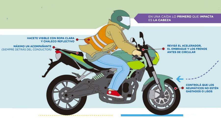 Las principales víctimas en siniestros de tránsito son motociclistas