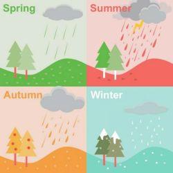 La lluvia es un fenómeno atmosférico que se inicia con la condensación del vapor de agua contenido en las nubes.